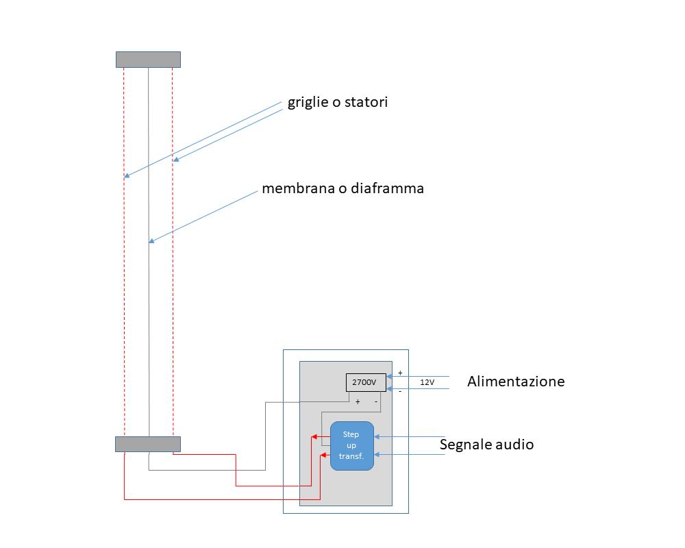 Circuito elettrostatico KingSound