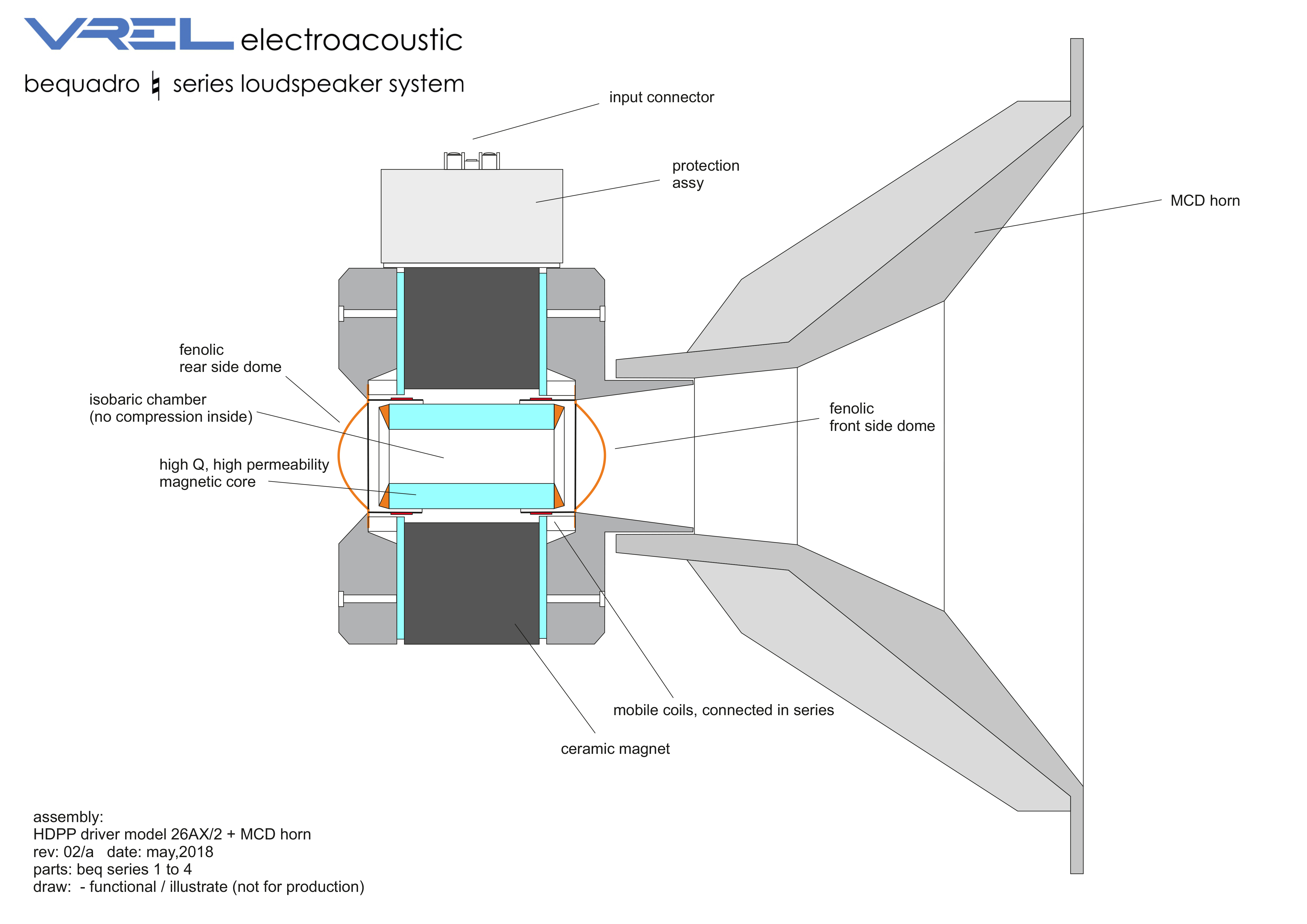 Vrel Electroacustic HDPP 2