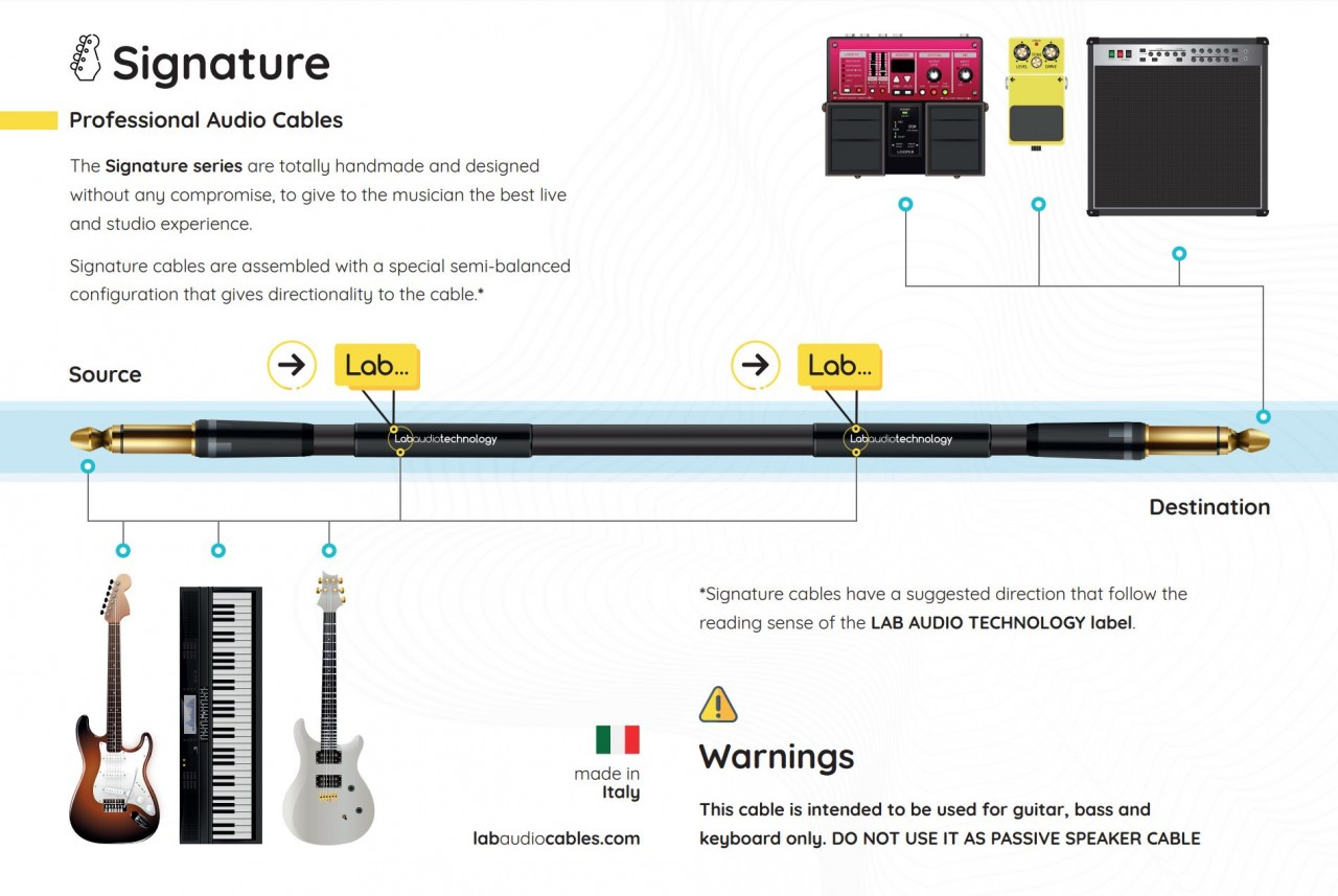 Tube Amp Doctor is the official distributor of Lab Audio Instrument cables