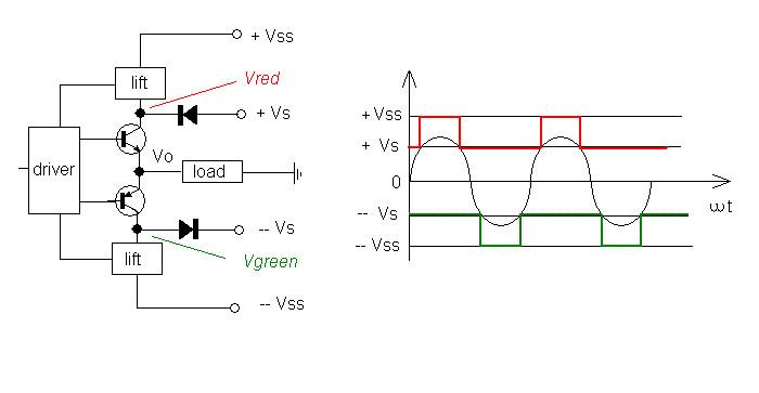 Amplificatore in classe G, fonte Wikipedia