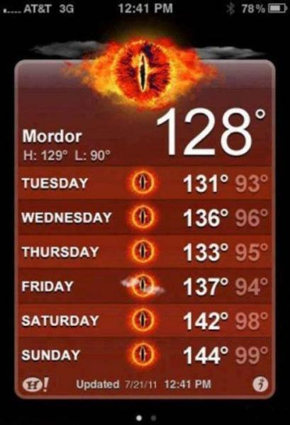 Mordor Weather