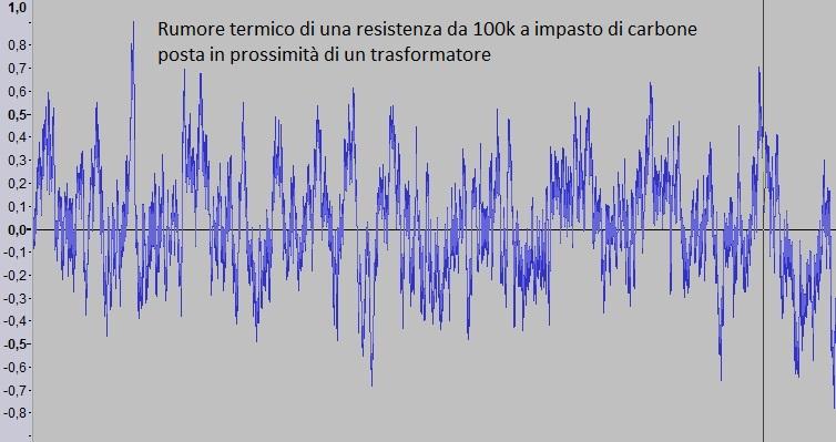 Vibrazioni e Hi-Fi - Rumore termico resistore