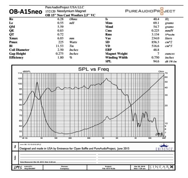 Caratteristiche Eminence OB-A15neo