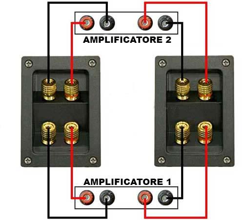 Configurazione in bi-amping orizzontale