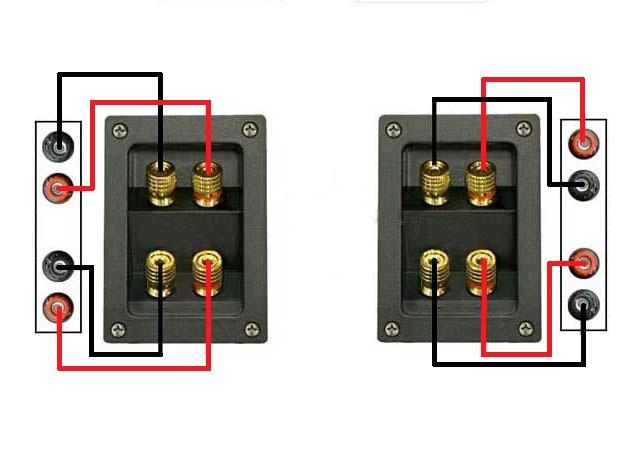 Configurazione in bi-amping verticale